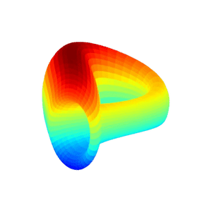 Curve DAO Token